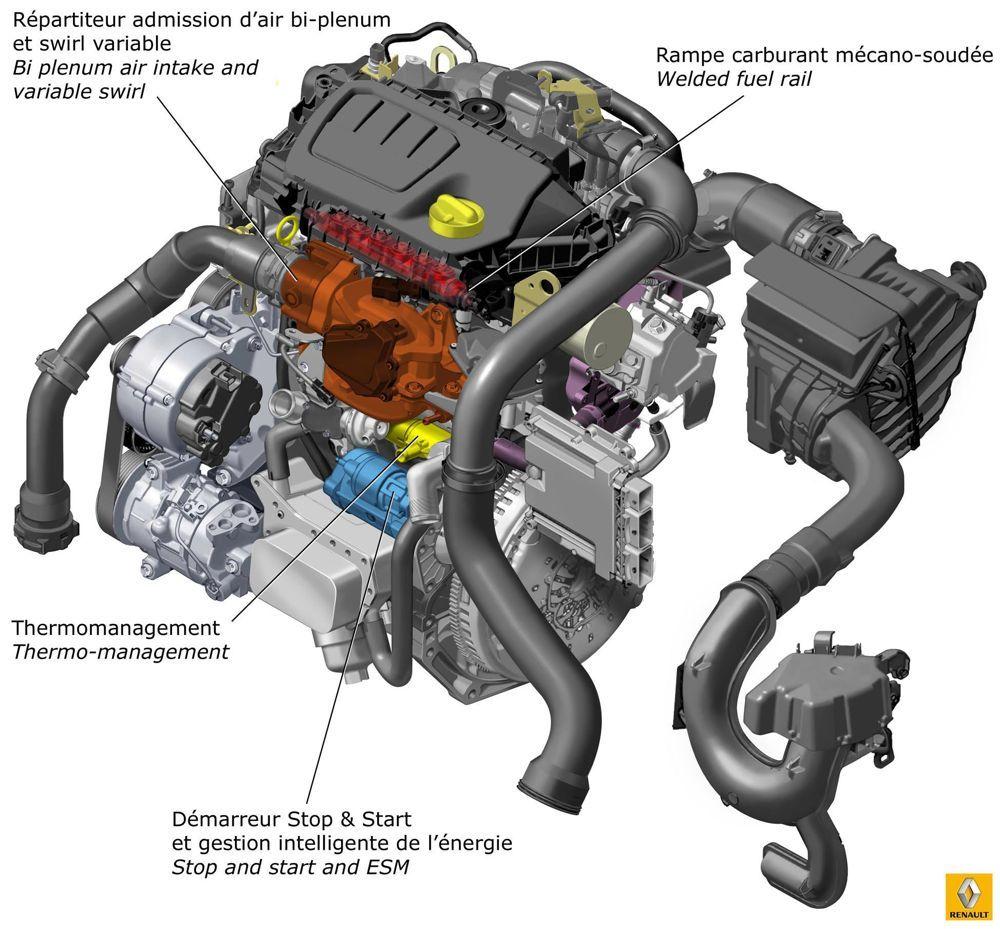 nouveau moteur diesel 1 6 dci 130 pour les renault m u00e9gane