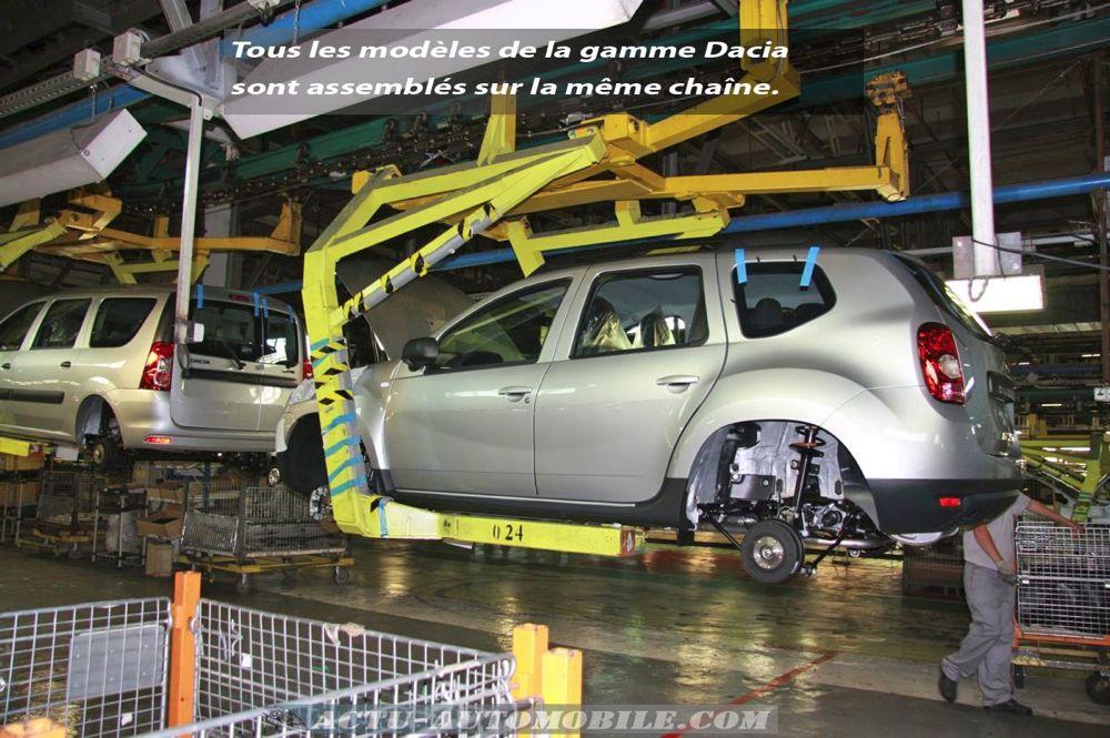 Usine Dacia en Roumanie