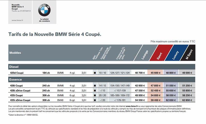 Prix BMW Série 4 Coupé