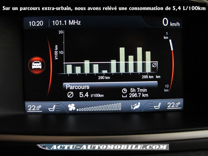 Consommation Volvo V40 R-Design
