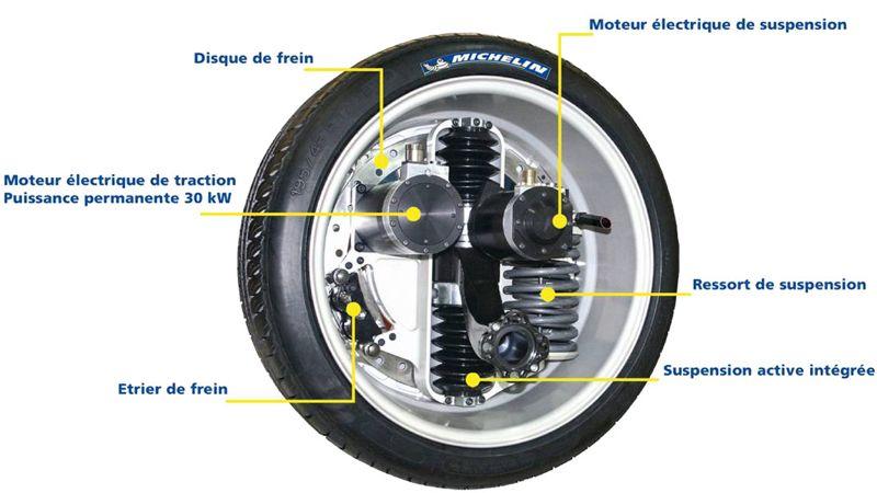 Michelin Abandonne Le D 233 Veloppement Des Roues Motoris 233 Es