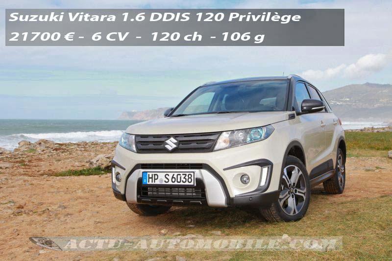 Nouveau Suzuki Vitara
