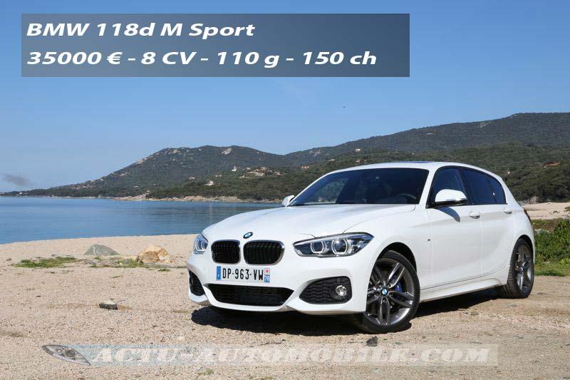 Essai BMW Série 1 restylée