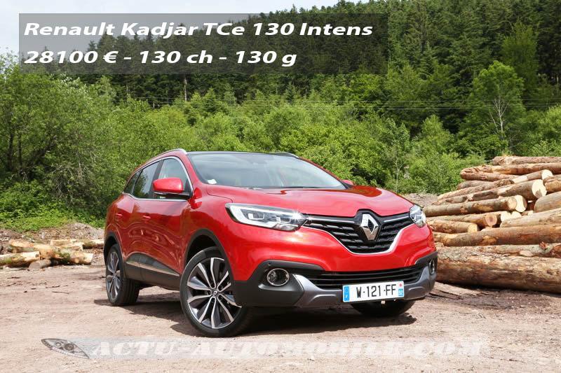 Essai Renault Kadjar