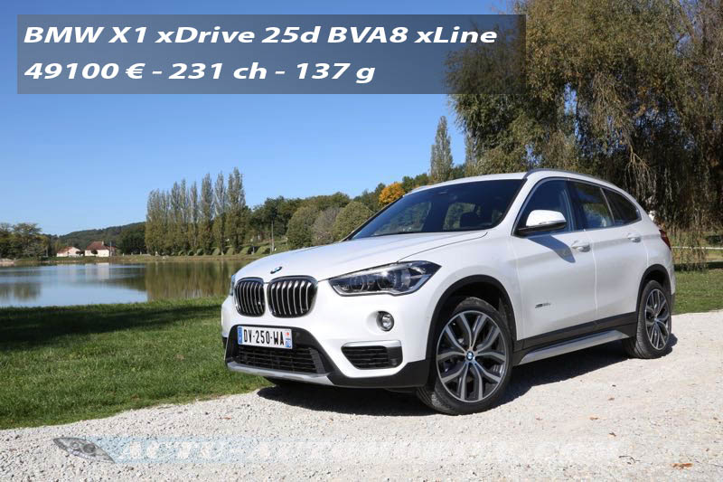 france automobile essai nouveau bmw x1 xdrive 25d un cran au dessus actu. Black Bedroom Furniture Sets. Home Design Ideas