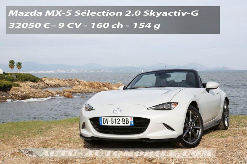 nouveau Mazda MX-5