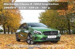 Mercedes Classe A restylée Inspiration