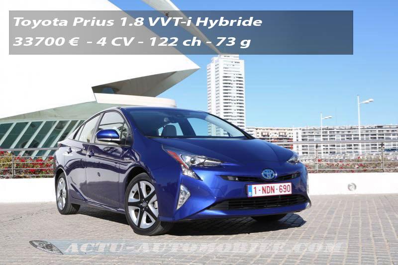 Essai nouvelle Toyota Prius