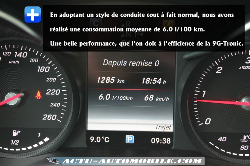 Consommation Mercedes GLC 250d 4MATIC