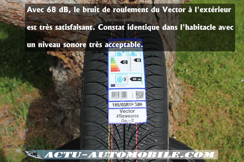 Goodyear Vector 4Seasons Gen-2 - 68 dB