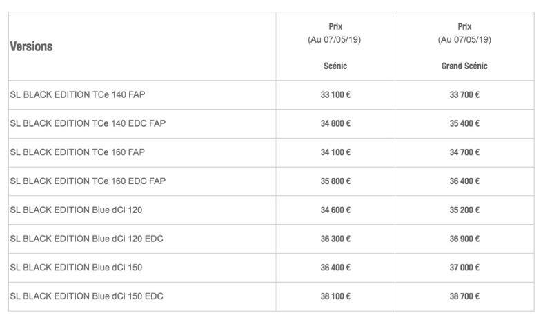 Les prix du Renault Scénic Black Edition
